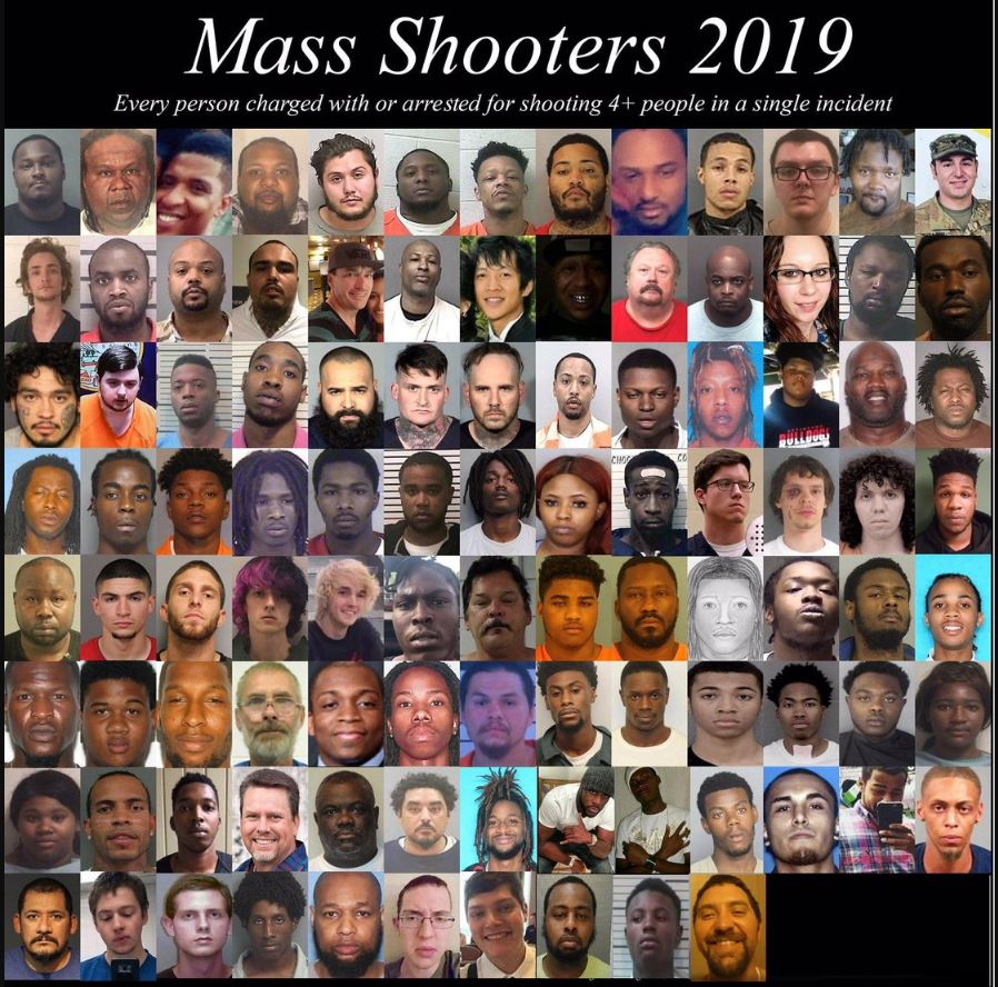 Photo of every mass shooter in 2019…