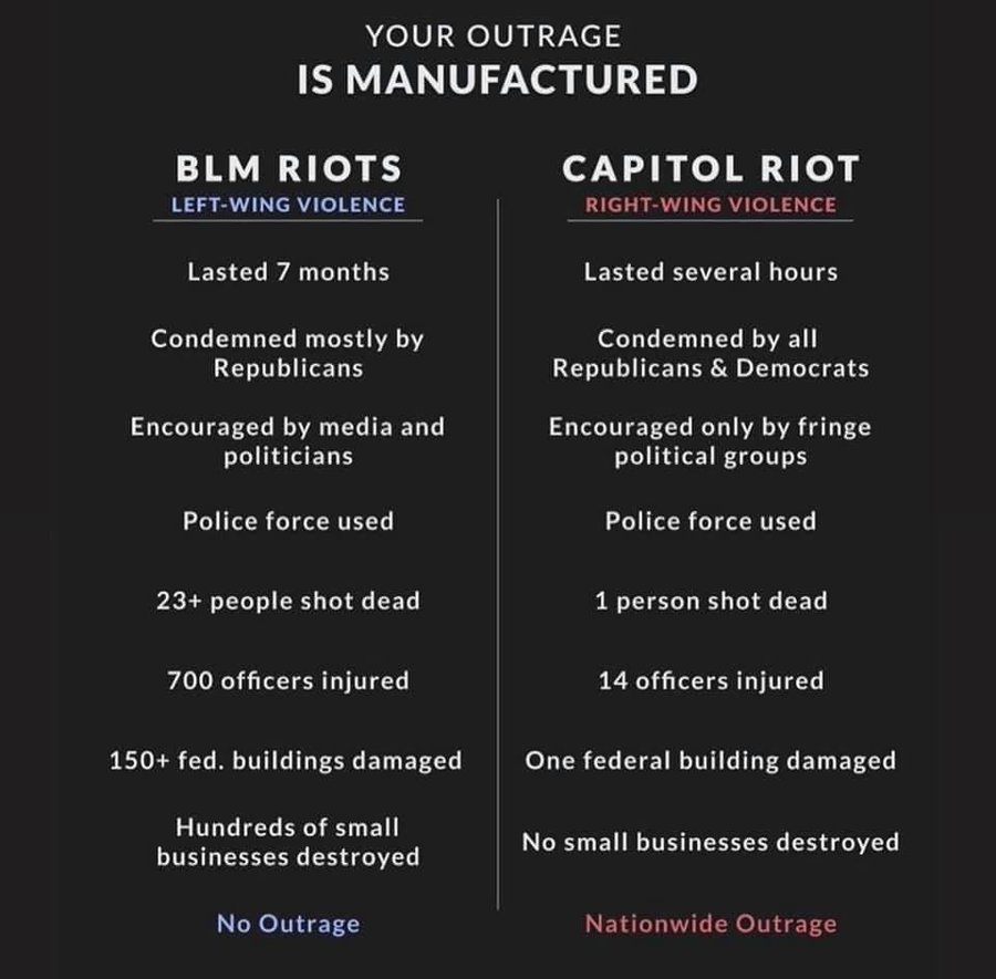 comparing-riots-blm.jpg